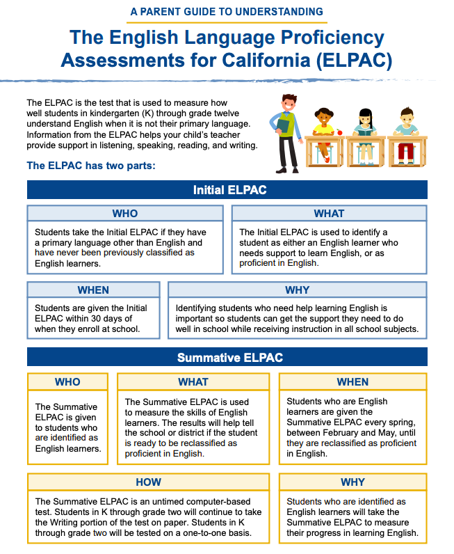 a parent guide to the ELPAC